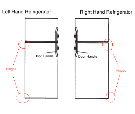 Bon Is My Dometic Refrigerator Door A Left Or Right Handed Swing?